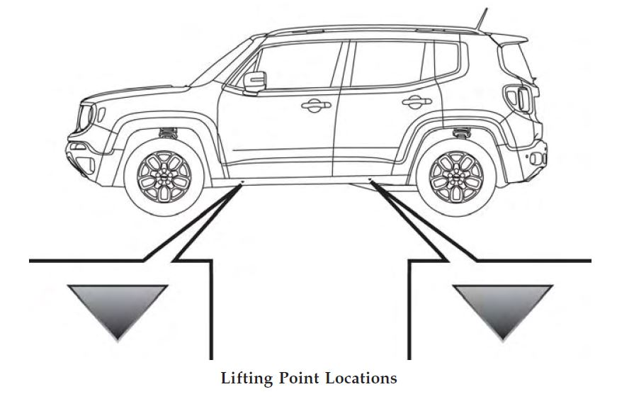 Renegade Safe Lift Points Jeep Renegade Forum