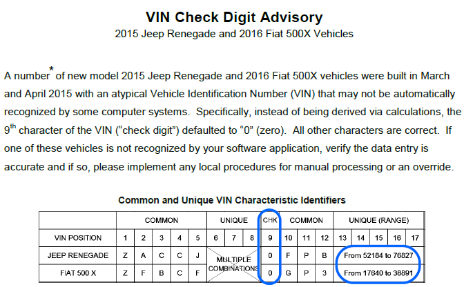 Vin Decoding Info Thread Page 3 Jeep Renegade Forum