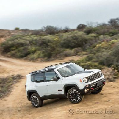 Showcase cover image for 2015 Renegade Trailhawk