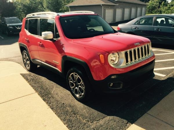 Showcase cover image for Jeep Renegade