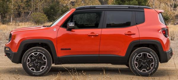Showcase cover image for joelg1988's 2015 Jeep Renegade Trailhawk